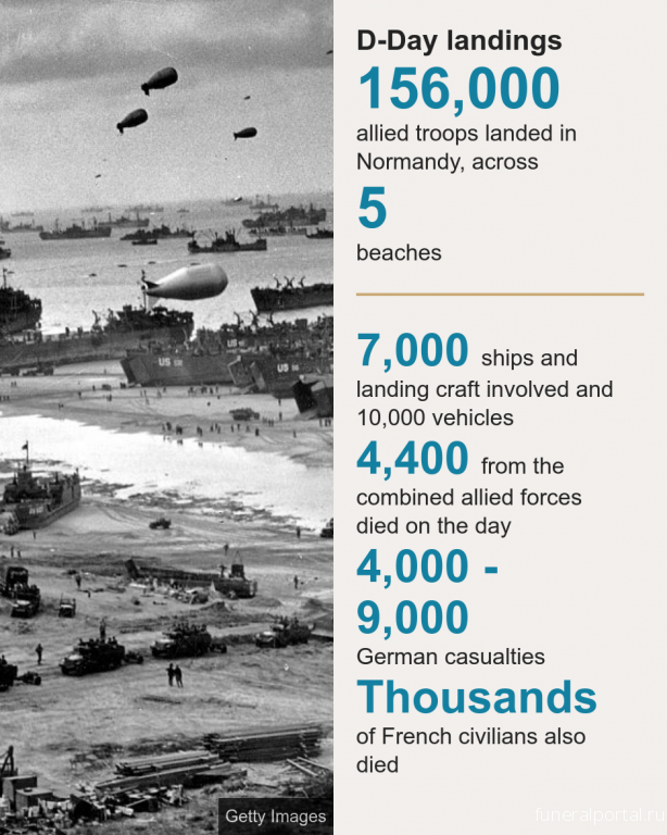How Many Were Killed on D-Day?