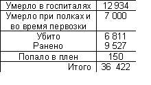 rus-tur2.JPG